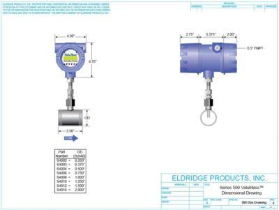 EPI-500 габариты